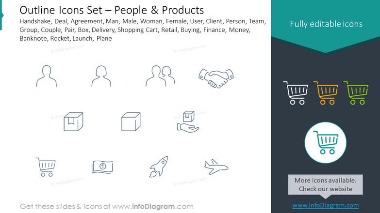 Outline style icons set: handshake, deal, agreement