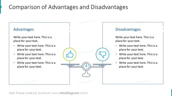 Comparison of advantages and disadvantages slide