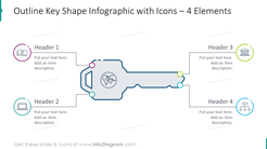 Outline key shape graphics with icons for four items