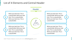 List of four elements and central header