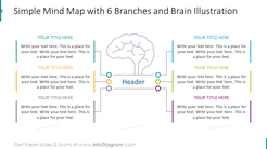 Simple mind map with six branches and brain illustration