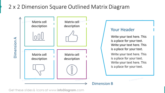 Dimension square outlined matrix diagram