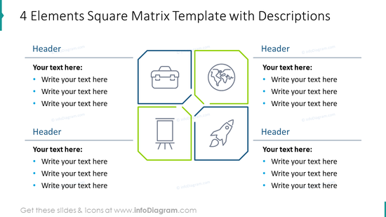 Four elements square matrix template with descriptions
