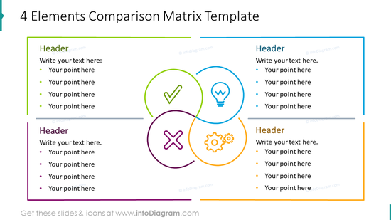 Four elements comparison matrix template