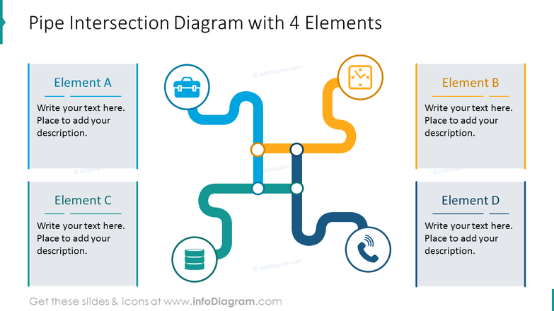 4 elements diagram with flat icons shown as a pipe intersection slide