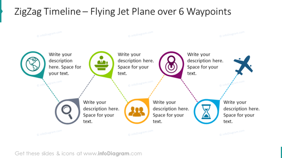Flying jet plane timeline shown with flat icons and brief description