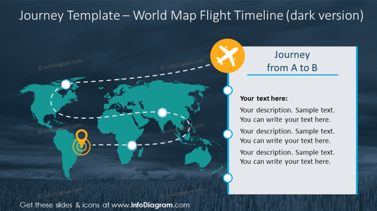World map flight timeline on a dark background with text description
