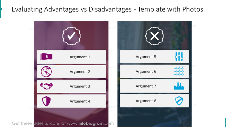Example of advantages and disadvantages analysis