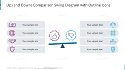 Ups and down analysis illustrated with comparison swing diagram