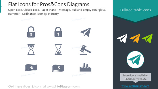 Pros and Cons icons: Open Lock, Closed Lock, Paper Plane, Hammer, Money