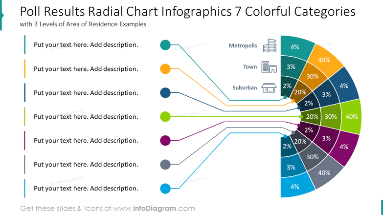 Poll results radial chart infographics with seven colorful categories
