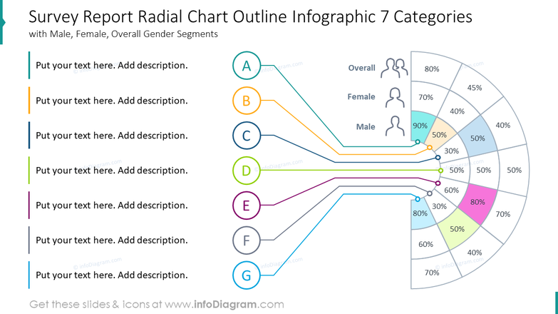 Survey report radial chart with outline graphics for seven categories