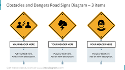 Obstacles and dangers road signs diagram