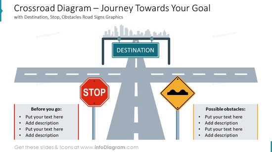 Crossroad diagram: journey towards your goal