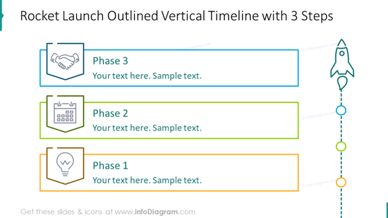 Three steps vertical timeline shown with outline rocket launch graphics