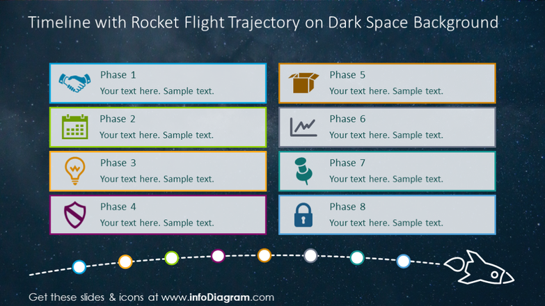Horizontal timeline shown with rocket trajectory on a dark background