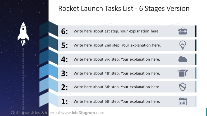 Six stages list with rocket launch graphics with text placeholders