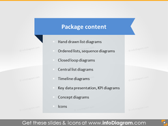 Scribbled Infographics Package Content