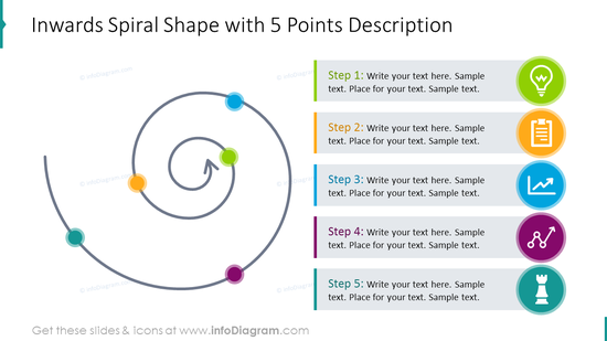 Five points vivid spiral diagram with icons
