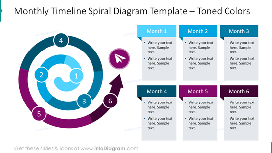 Monthly Spiral timeline shown with toned colors with description