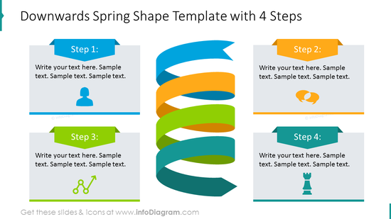 Four steps spiral diagram with text placeholders