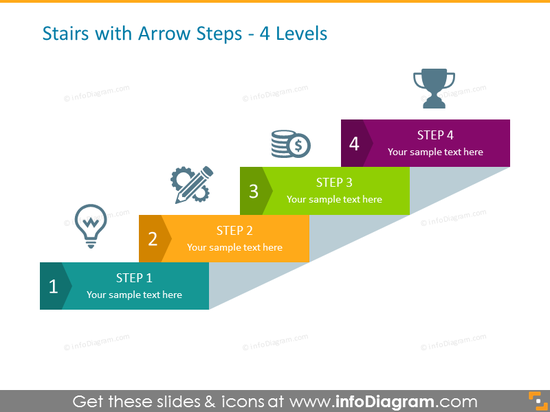 Increasing Steps Flow Chart with Arrows, consisting of 4 Levels