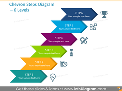 Step-by-step Process Presentation for 6 Phases