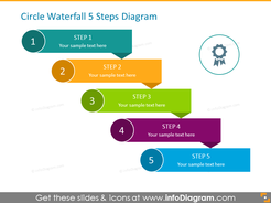 Steps Diagram Template for 5 Items