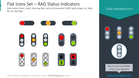 Flat icons set: RAG status indicators red, amber, green, good