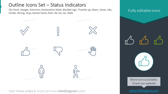 Outline icons set: status indicators, check, danger, exclamation mark