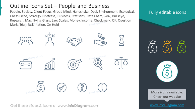 Outline style icons set:  people, society, client focus, group mind