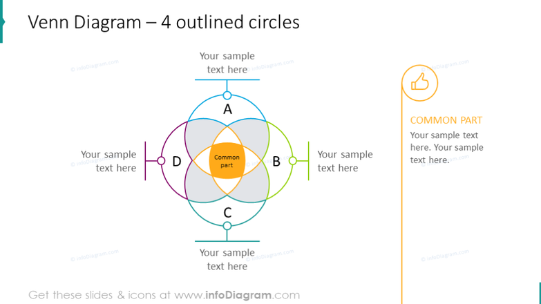 Venn chart illustrated with 4 outlined circles
