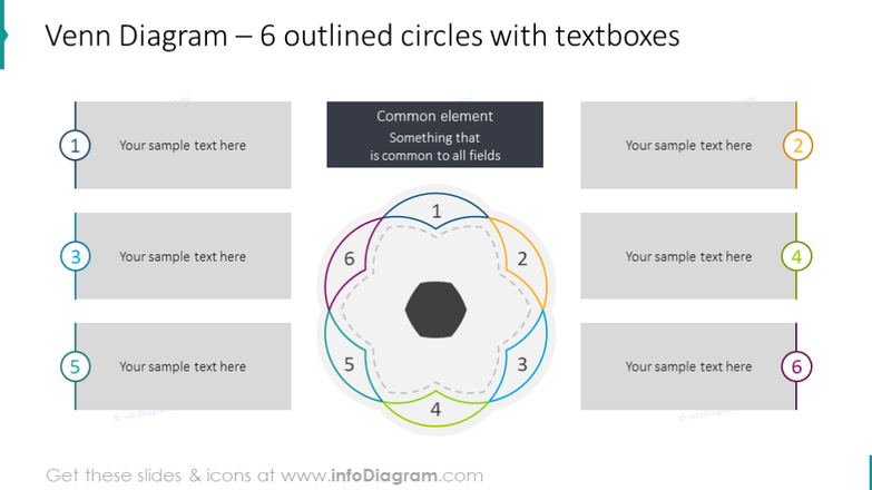 intersection chart illustrated with 6 outlined circles