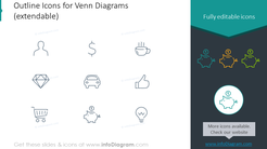 Outline symbols set for intersection diagrams