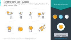 Scribble icons set: success cup winner, cheering, participant, person