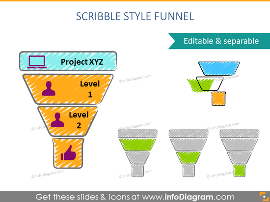 Scribble Style Funnel Infographics creative