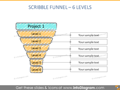 6 stage scribble hand drawn Funnel