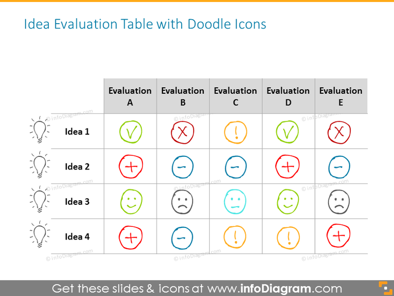 Evaluation Table Template with Icons