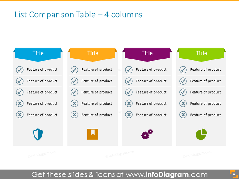 4 columns List Comparison Table