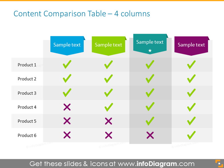 Content Comparison Table for 4 Columns