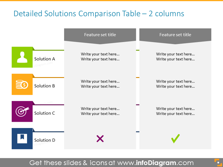 2 Columns Detailed Solutions Comparison Table