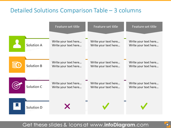 Detailed Solutions Comparison Tablewith 3 Columns