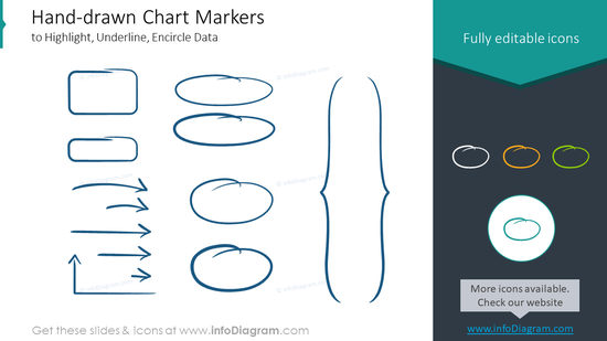 Hand-drawn chart markers