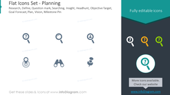 Flat icons set: research, define, question mark, searching
