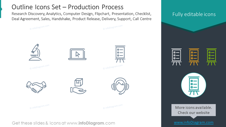 Outline icons set:  production process, research discovery,analytics