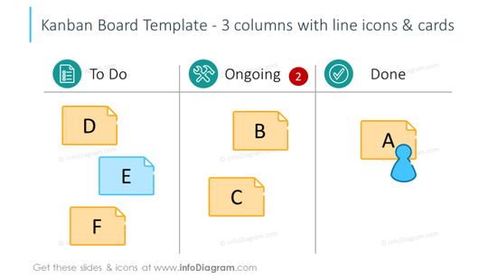 3 columns Kanban board template illustrated with line icons and cards