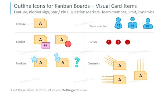 Icons for Kanban boards: Blocker sign, Star, Pin, Limit, Dynamics