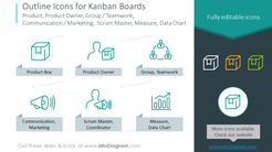Kanban icons: Product, Product, Teamwork, Communication, Marketing