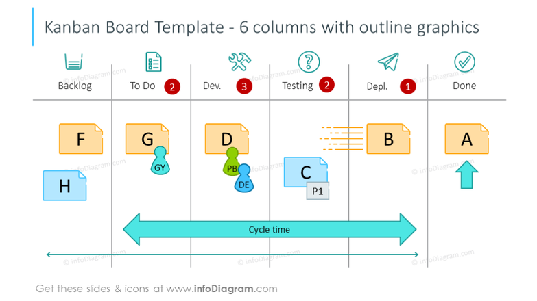 Outline 6-column Kanban board with