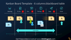 6 columns Kanban table on the dark background
